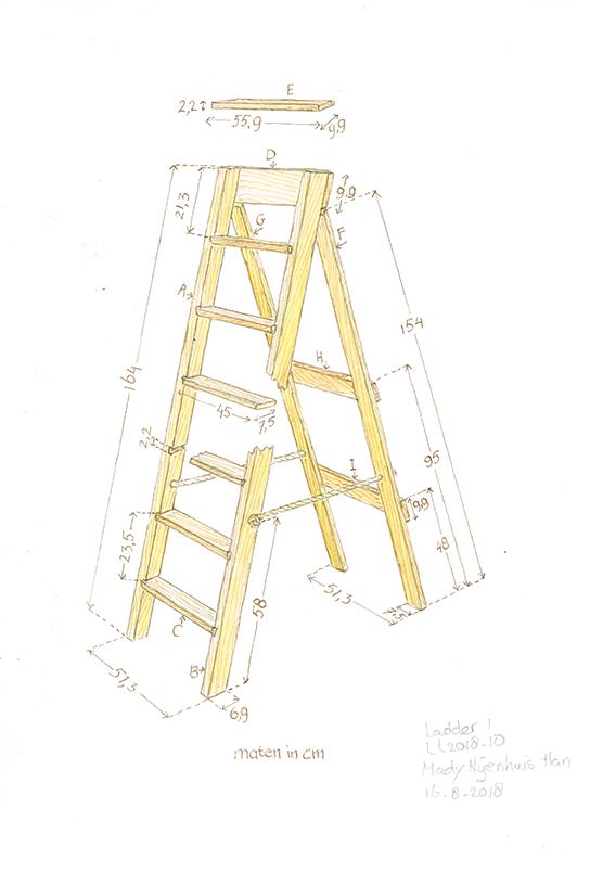 Bekend Zelf maken: ambachtelijke trap | Landleven MR95